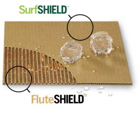 FluteSHIELD and SurfSHIELD coating technology